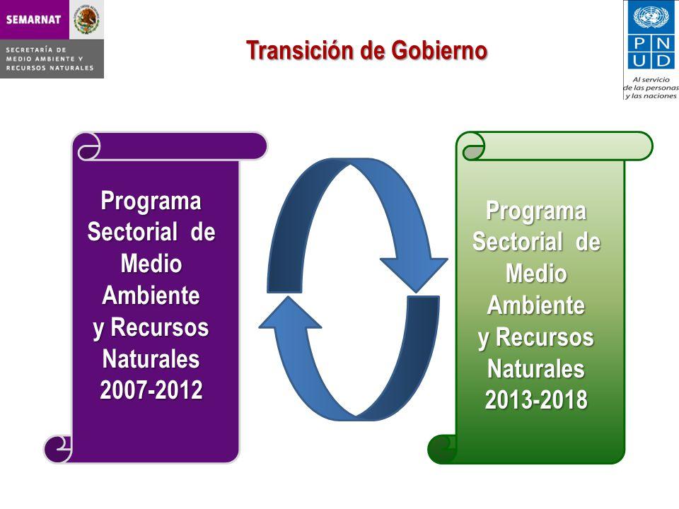 Transición de Gobierno
