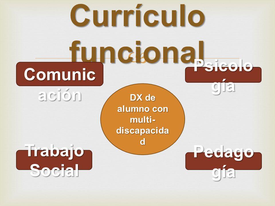 Currículo funcional Comunicación Psicología Trabajo Social Pedagogía