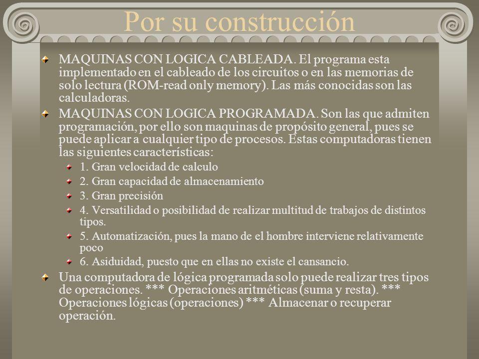 Por su construcción
