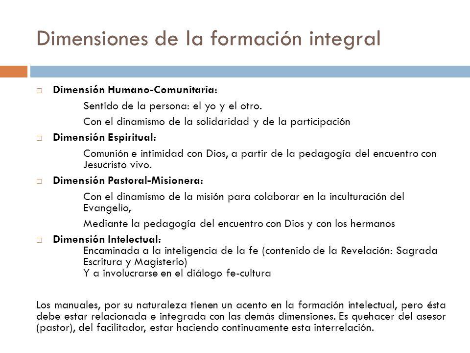 Dimensiones de la formación integral