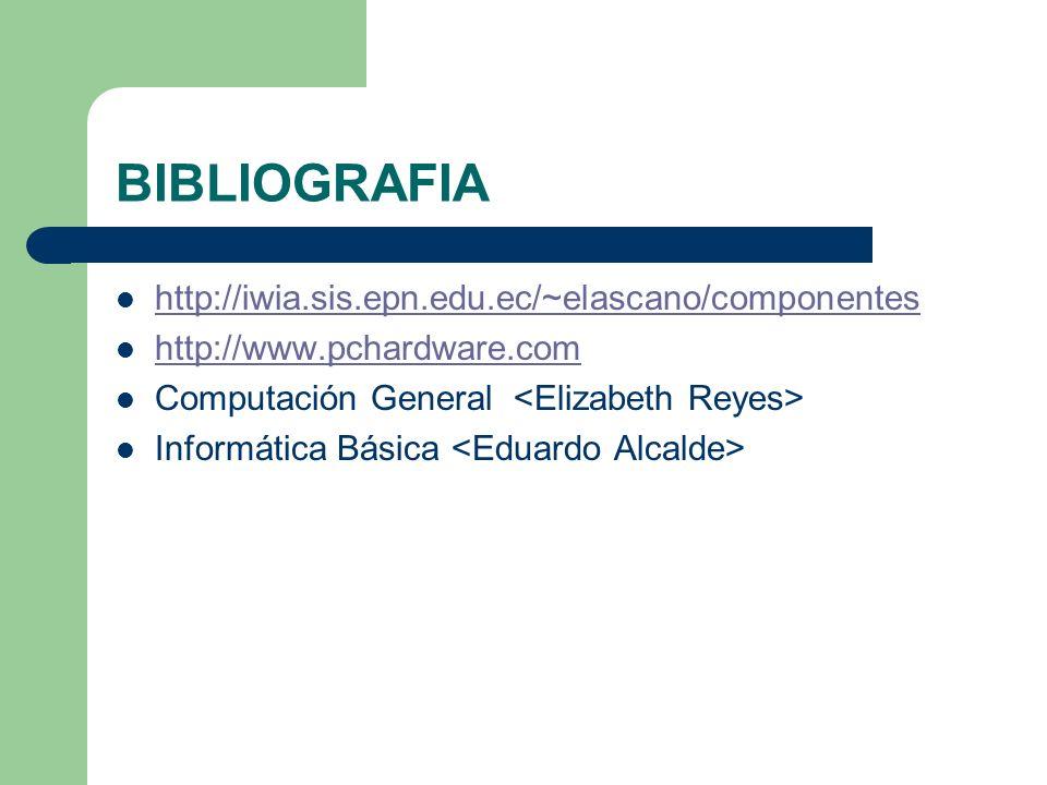 BIBLIOGRAFIA http://iwia.sis.epn.edu.ec/~elascano/componentes
