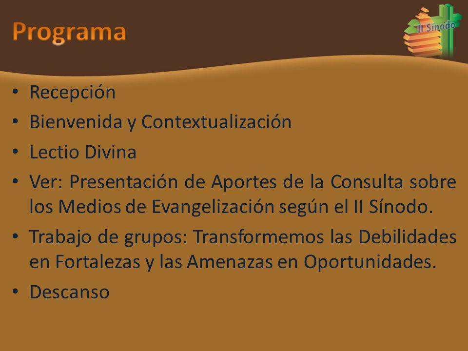 Programa Recepción Bienvenida y Contextualización Lectio Divina