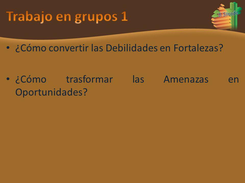 Trabajo en grupos 1 ¿Cómo convertir las Debilidades en Fortalezas