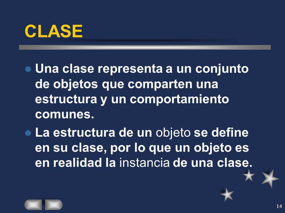 CLASE Una clase representa a un conjunto de objetos que comparten una estructura y un comportamiento comunes.