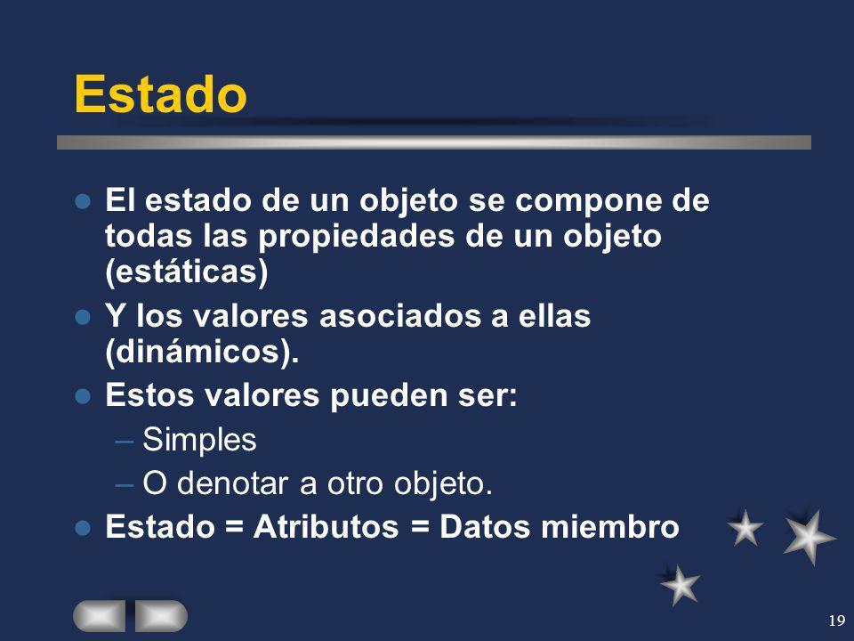 Estado El estado de un objeto se compone de todas las propiedades de un objeto (estáticas) Y los valores asociados a ellas (dinámicos).