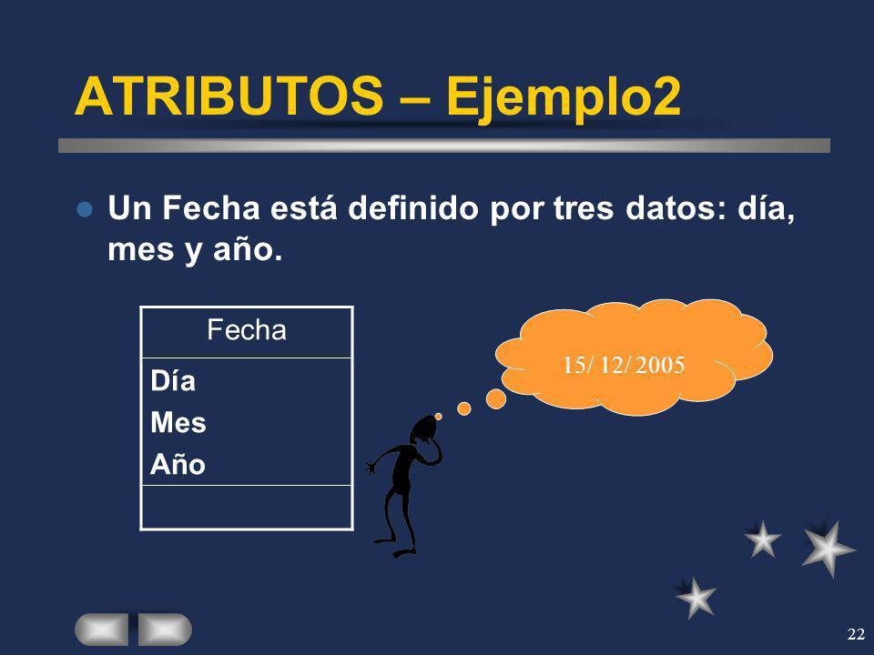ATRIBUTOS – Ejemplo2 Un Fecha está definido por tres datos: día, mes y año. 15/ 12/ 2005. Fecha. Día.