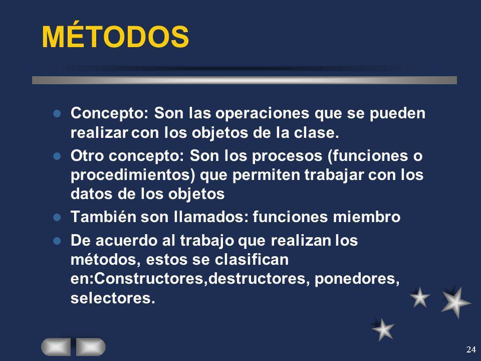 MÉTODOS Concepto: Son las operaciones que se pueden realizar con los objetos de la clase.
