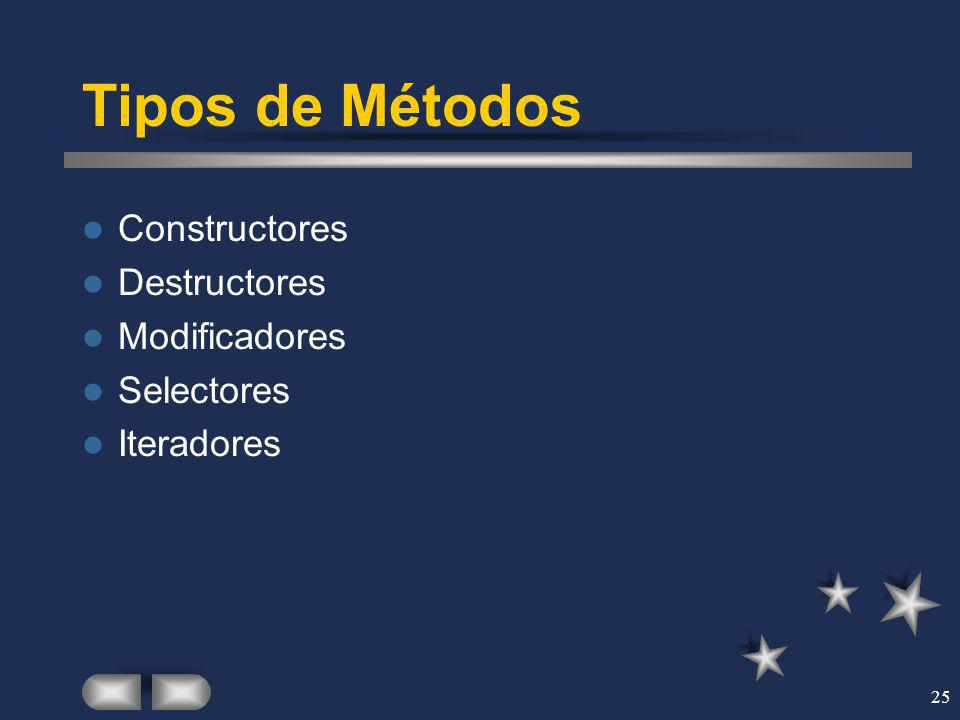 Tipos de Métodos Constructores Destructores Modificadores Selectores