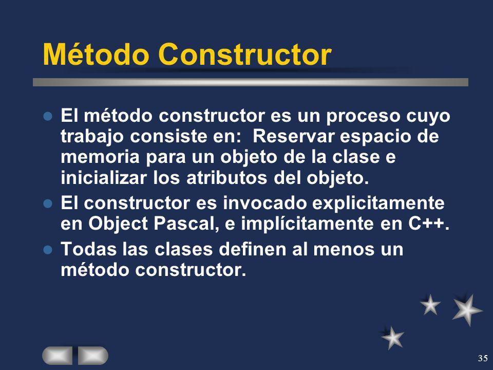 Método Constructor