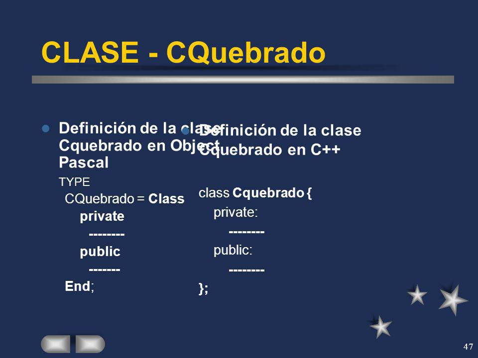 CLASE - CQuebrado Definición de la clase Cquebrado en Object Pascal