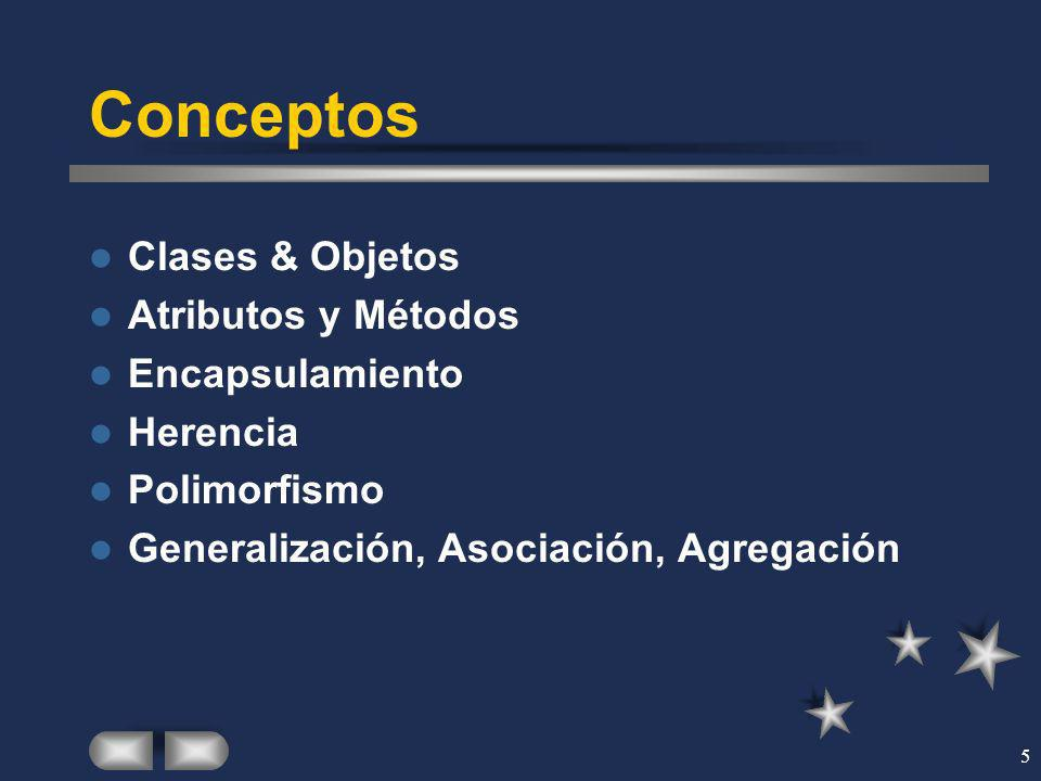Conceptos Clases & Objetos Atributos y Métodos Encapsulamiento