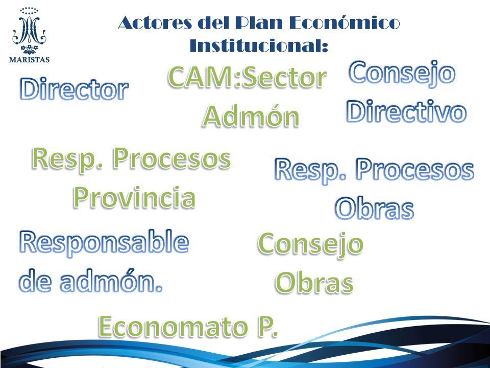 Actores del Plan Económico Institucional: