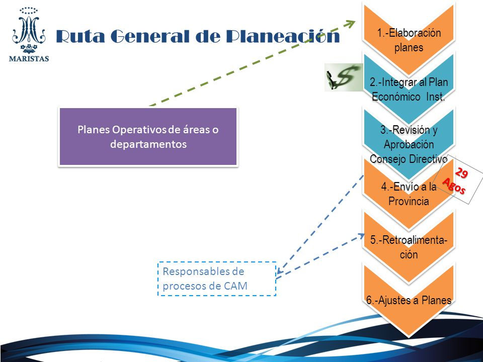 Ruta General de Planeación