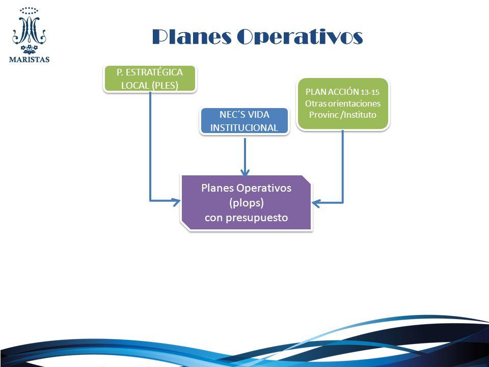 Planes Operativos Planes Operativos (plops) con presupuesto