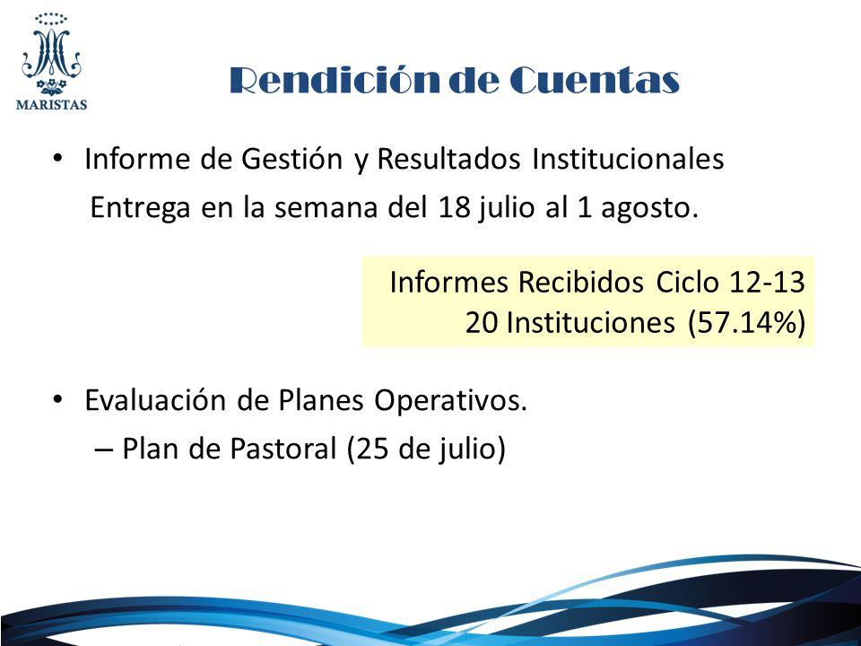 Rendición de Cuentas Informe de Gestión y Resultados Institucionales