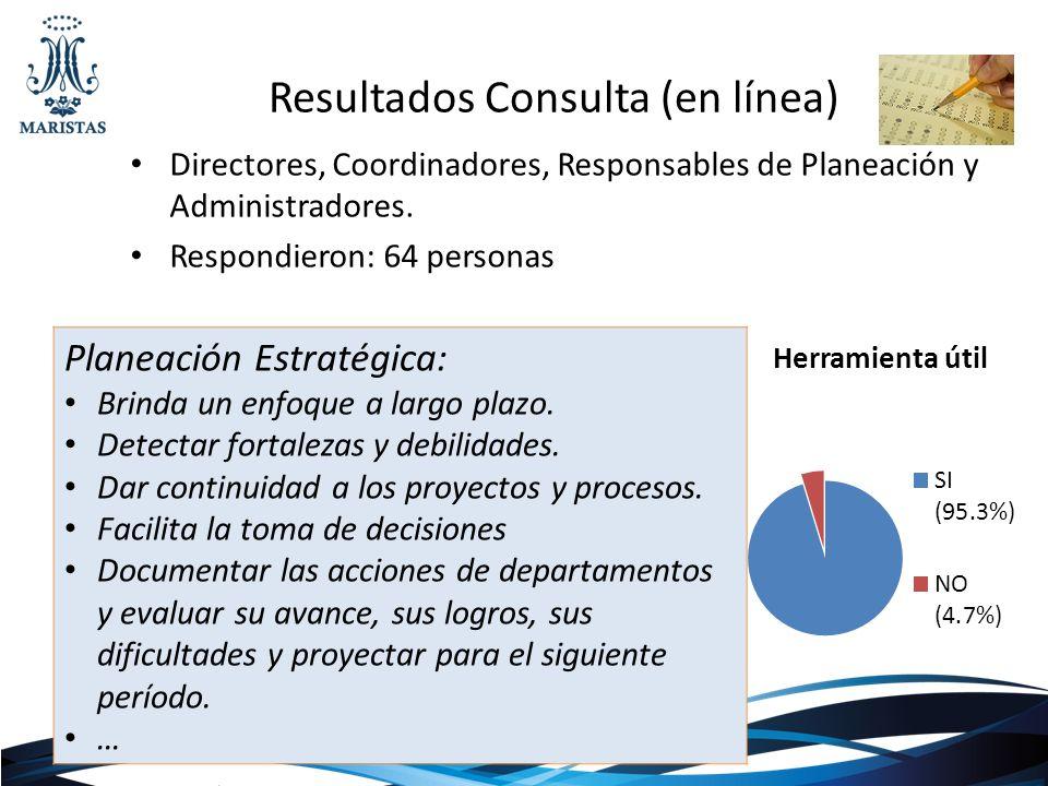 Resultados Consulta (en línea)
