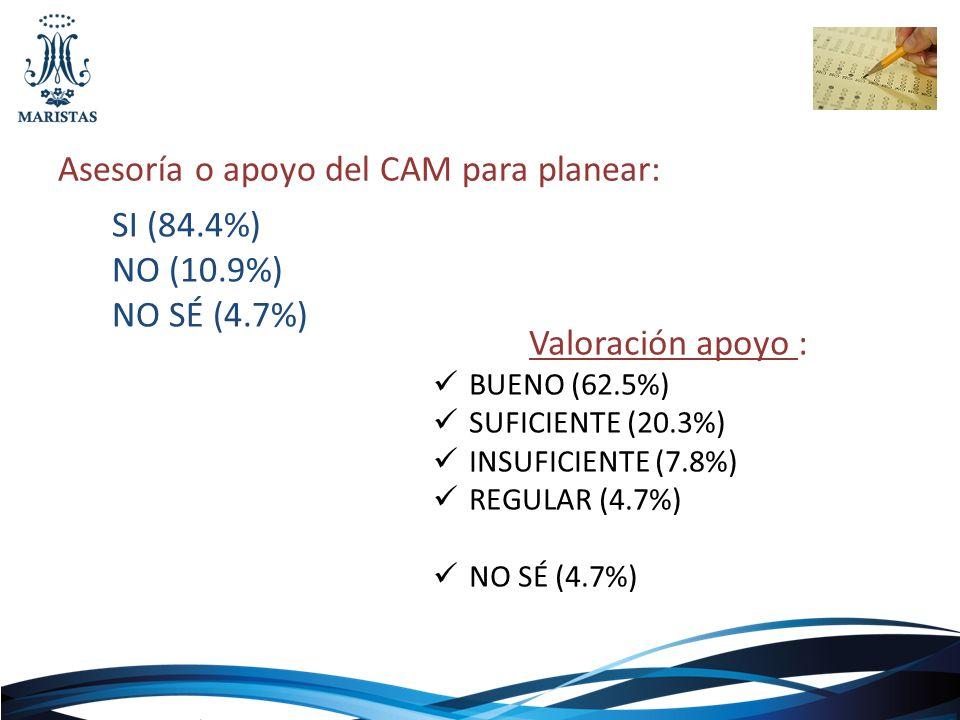 Asesoría o apoyo del CAM para planear: SI (84.4%) NO (10.9%)