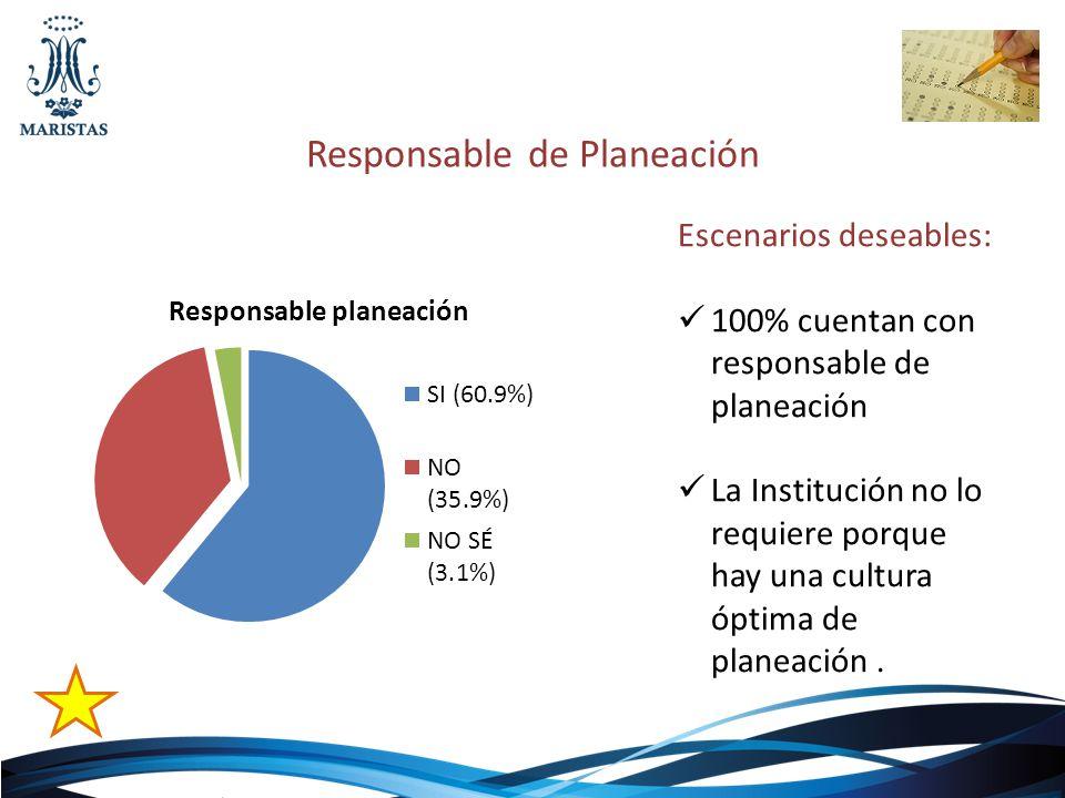 Responsable de Planeación
