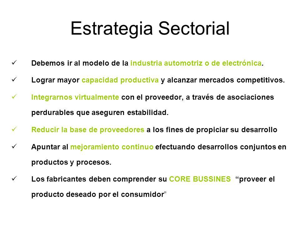 Estrategia Sectorial Debemos ir al modelo de la industria automotriz o de electrónica.