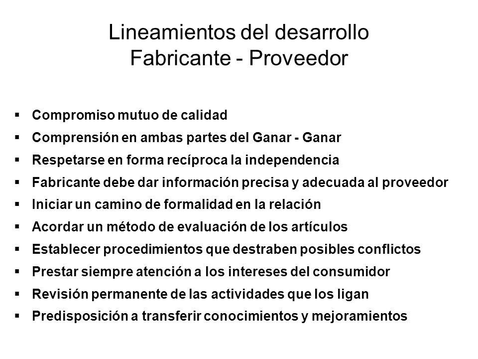 Lineamientos del desarrollo Fabricante - Proveedor