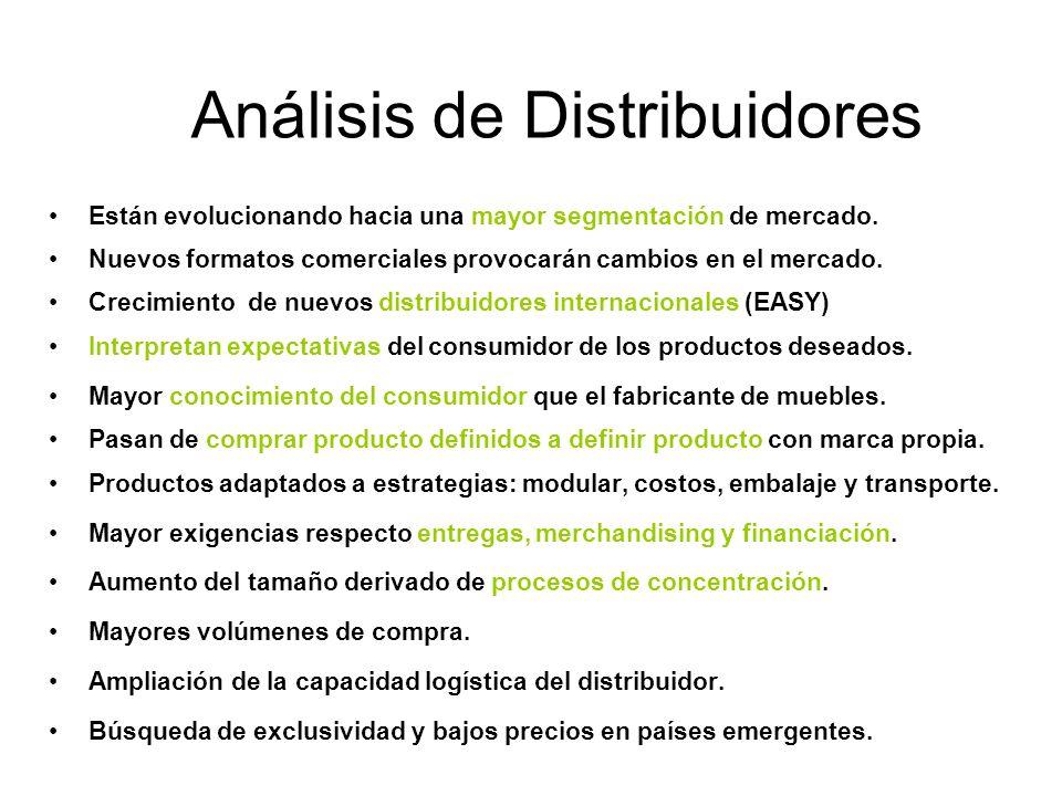 Análisis de Distribuidores