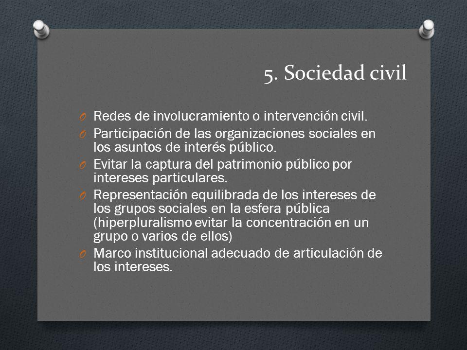5. Sociedad civil Redes de involucramiento o intervención civil.