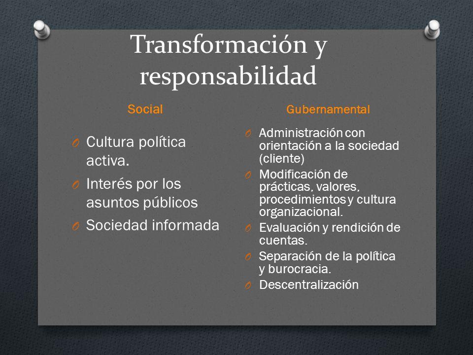 Transformación y responsabilidad