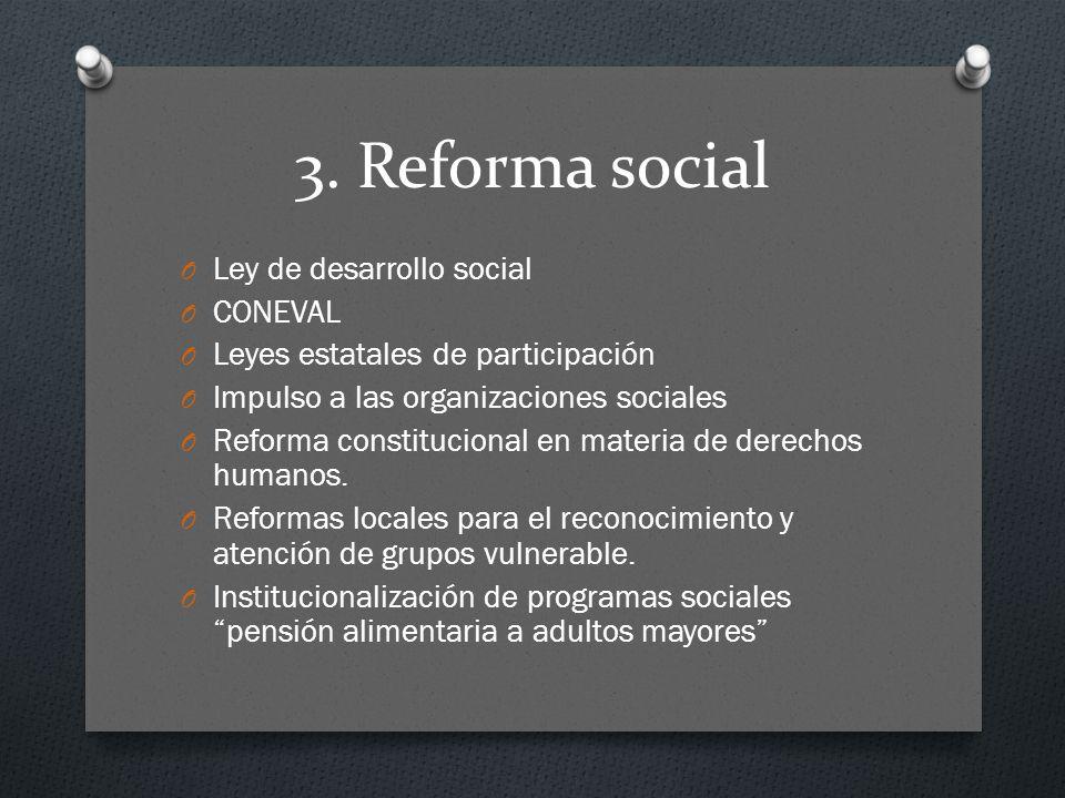 3. Reforma social Ley de desarrollo social CONEVAL
