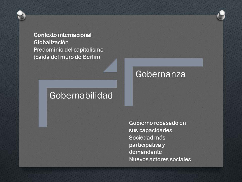 Gobernanza Gobernabilidad Contexto internacional Globalización
