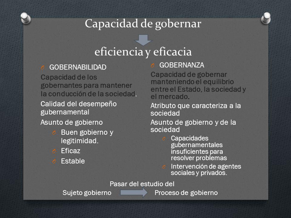 Capacidad de gobernar eficiencia y eficacia
