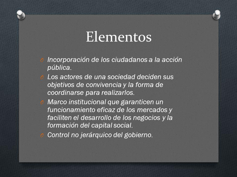 Elementos Incorporación de los ciudadanos a la acción pública.