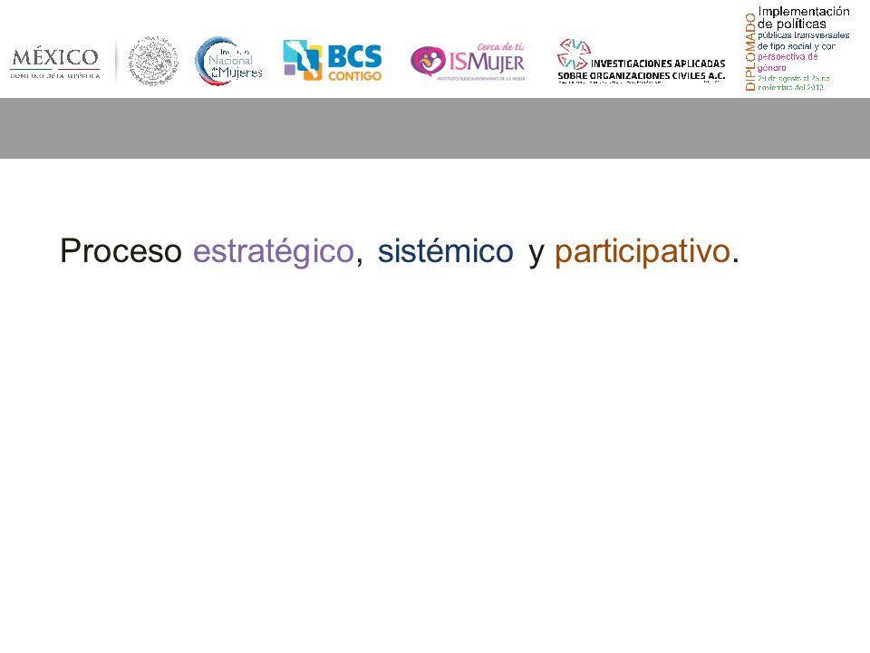 Proceso estratégico, sistémico y participativo.