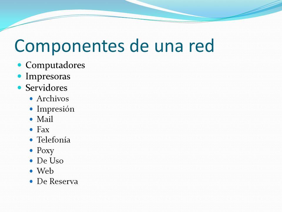 Componentes de una red Computadores Impresoras Servidores Archivos