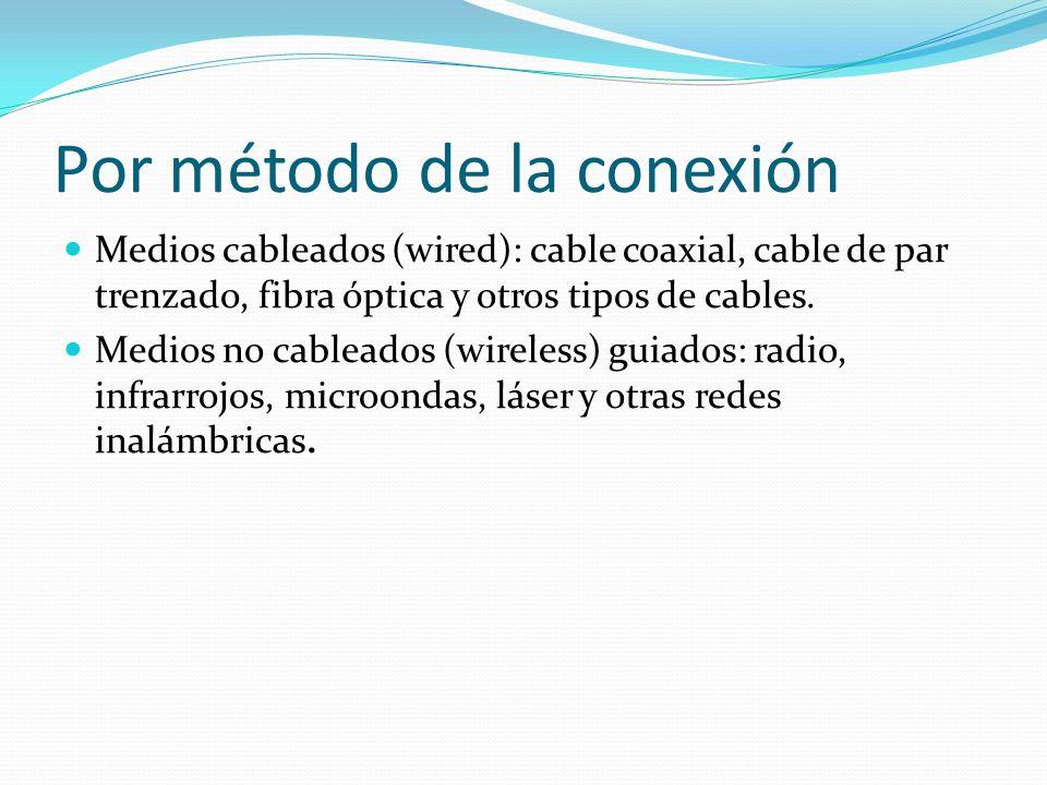 Por método de la conexión