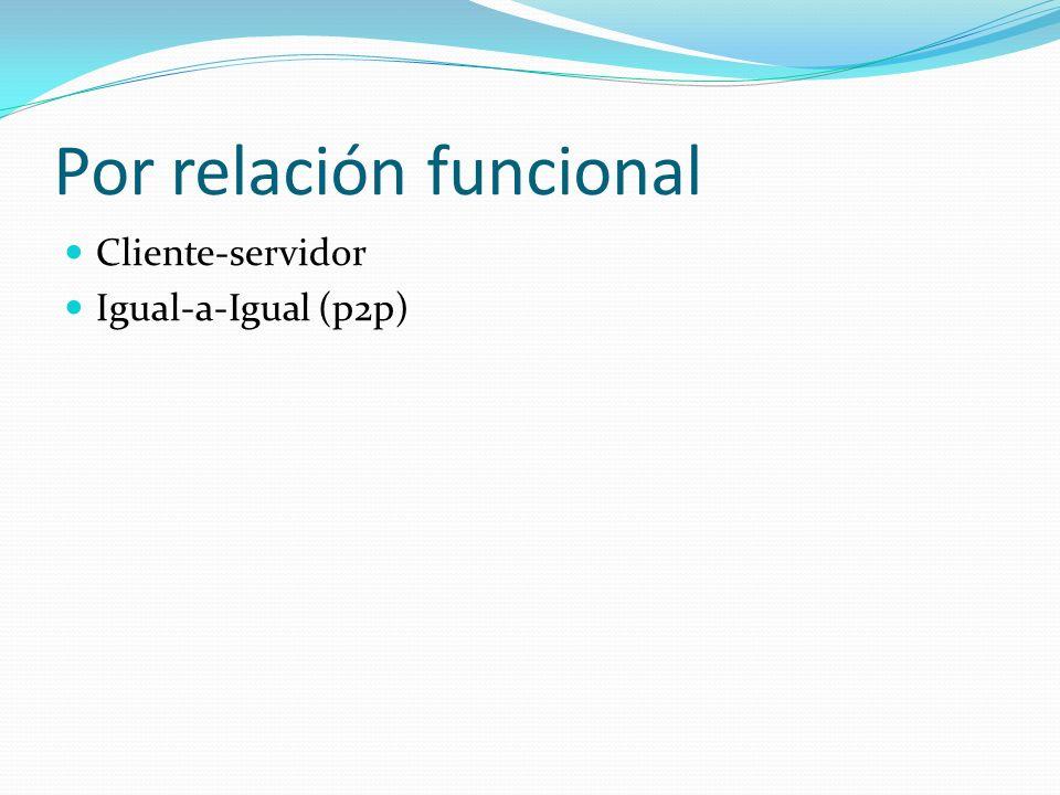 Por relación funcional
