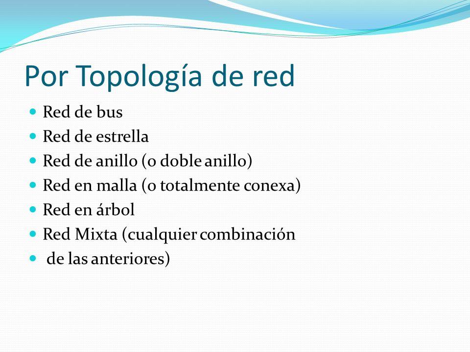 Por Topología de red Red de bus Red de estrella