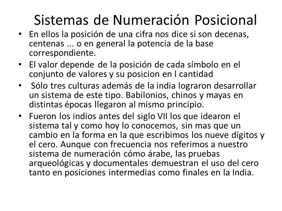 Sistemas de Numeración Posicional
