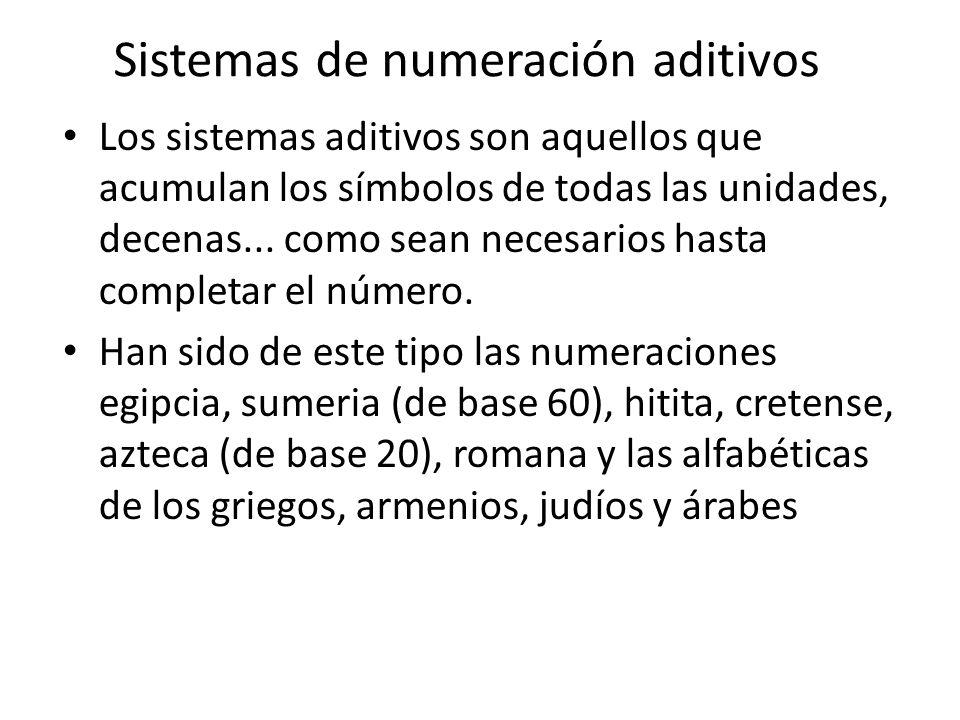 Sistemas de numeración aditivos
