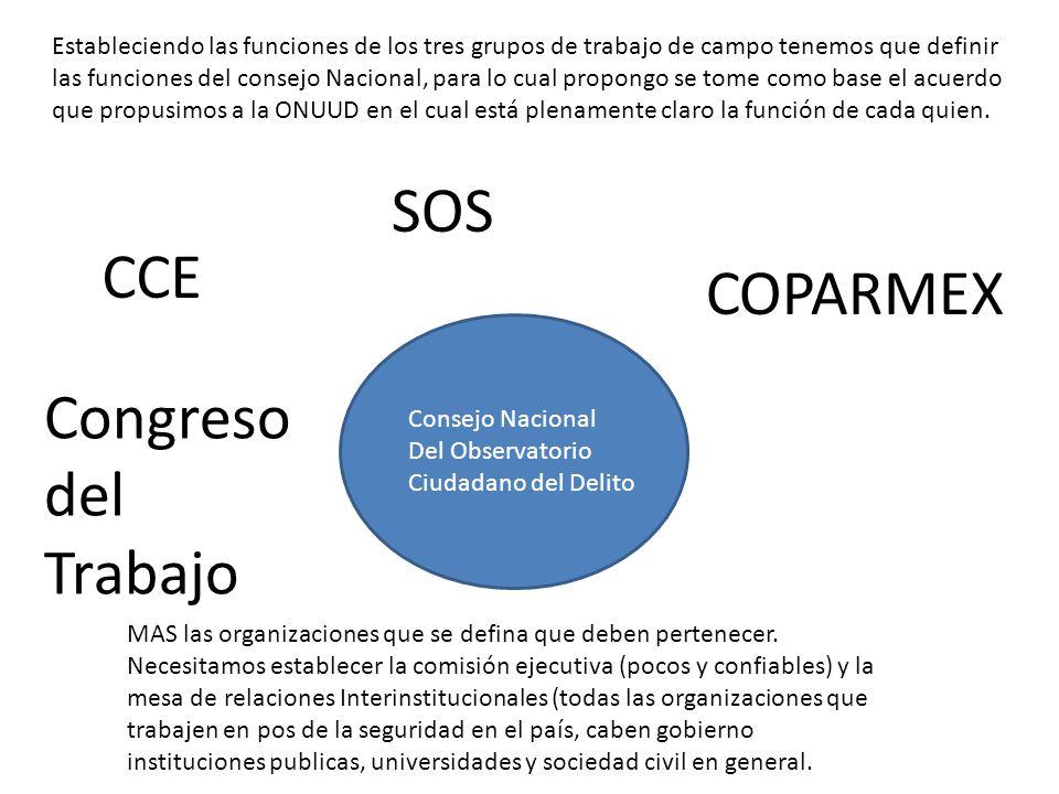 SOS CCE COPARMEX Congreso del Trabajo