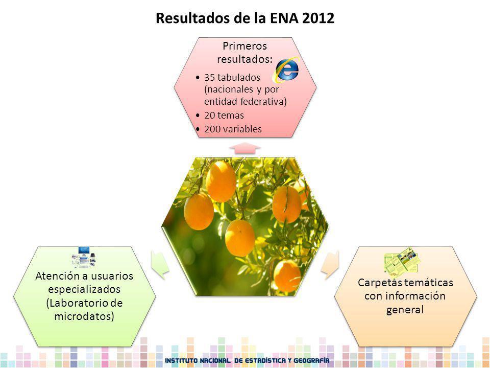 Resultados de la ENA 2012 Primeros resultados: