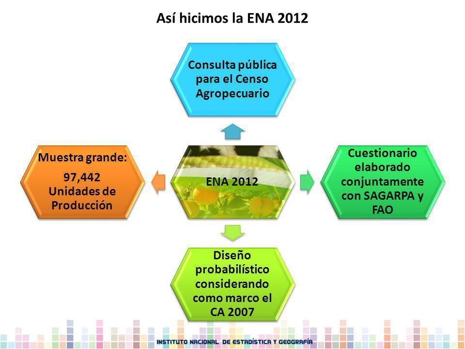 Así hicimos la ENA 2012 ENA 2012. Consulta pública para el Censo Agropecuario. Cuestionario elaborado conjuntamente con SAGARPA y FAO.