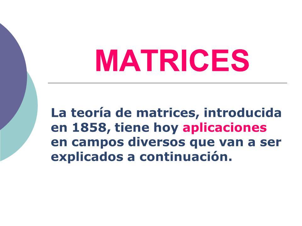 MATRICES La teoría de matrices, introducida en 1858, tiene hoy aplicaciones en campos diversos que van a ser explicados a continuación.
