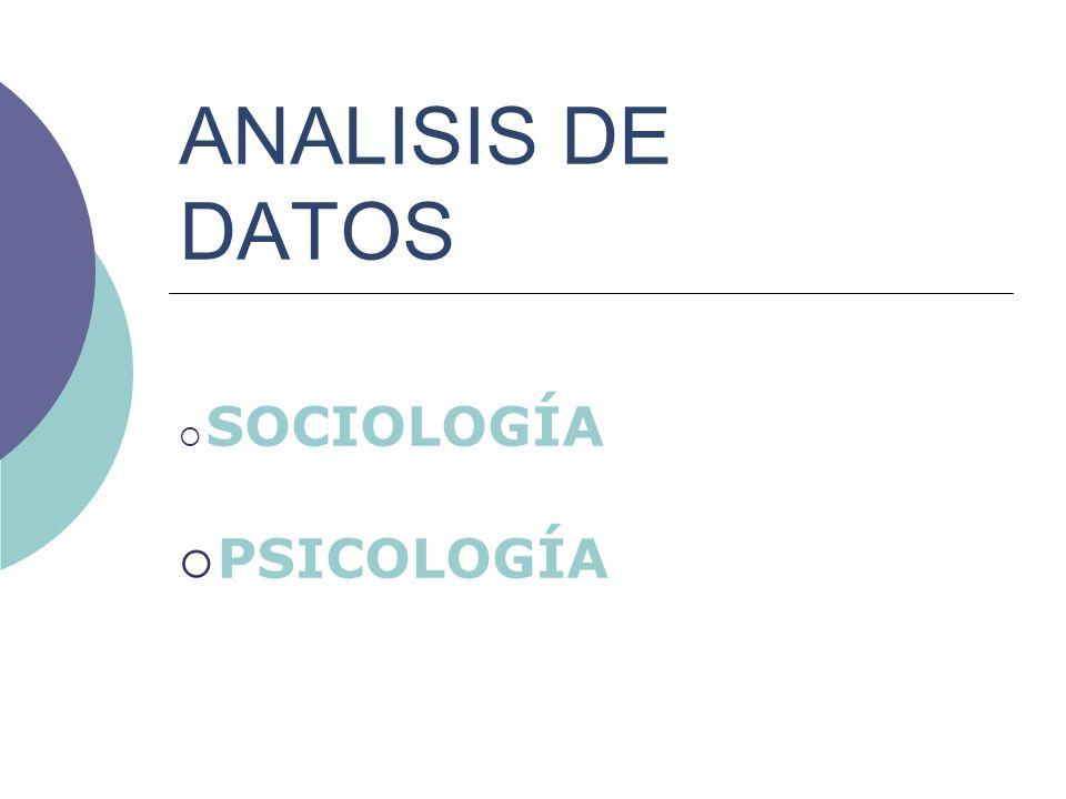 SOCIOLOGÍA PSICOLOGÍA