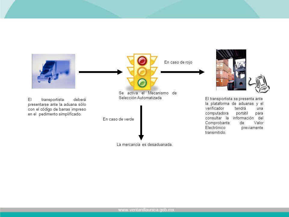 En caso de rojo Se activa el Mecanismo de Selección Automatizada.