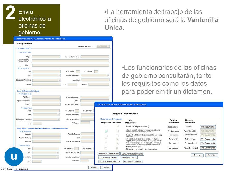 2 Envío electrónico a oficinas de gobierno. La herramienta de trabajo de las oficinas de gobierno será la Ventanilla Unica.