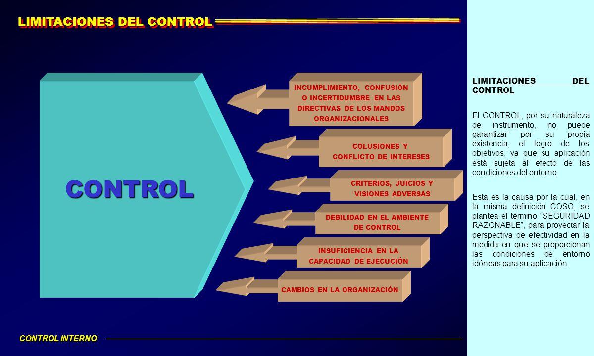 CONTROL LIMITACIONES DEL CONTROL LIMITACIONES DEL CONTROL