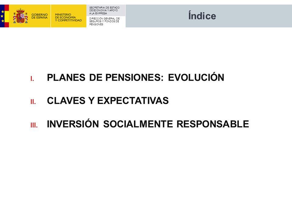 Índice PLANES DE PENSIONES: EVOLUCIÓN CLAVES Y EXPECTATIVAS INVERSIÓN SOCIALMENTE RESPONSABLE