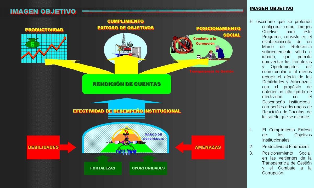 EFECTIVIDAD DE DESEMPEÑO INSTITUCIONAL