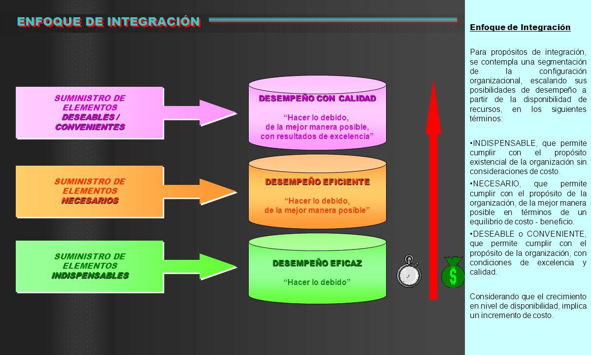 ENFOQUE DE INTEGRACIÓN