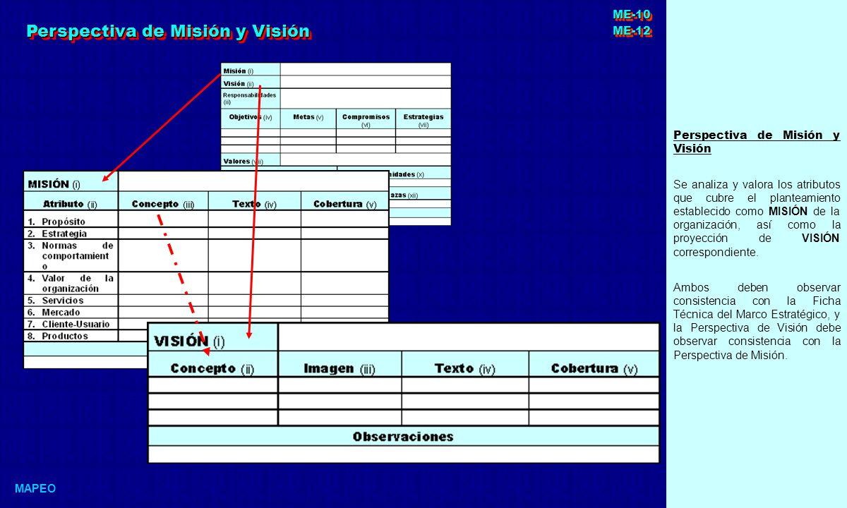 Perspectiva de Misión y Visión